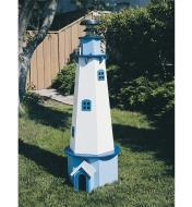 Example of completed Lighthouse