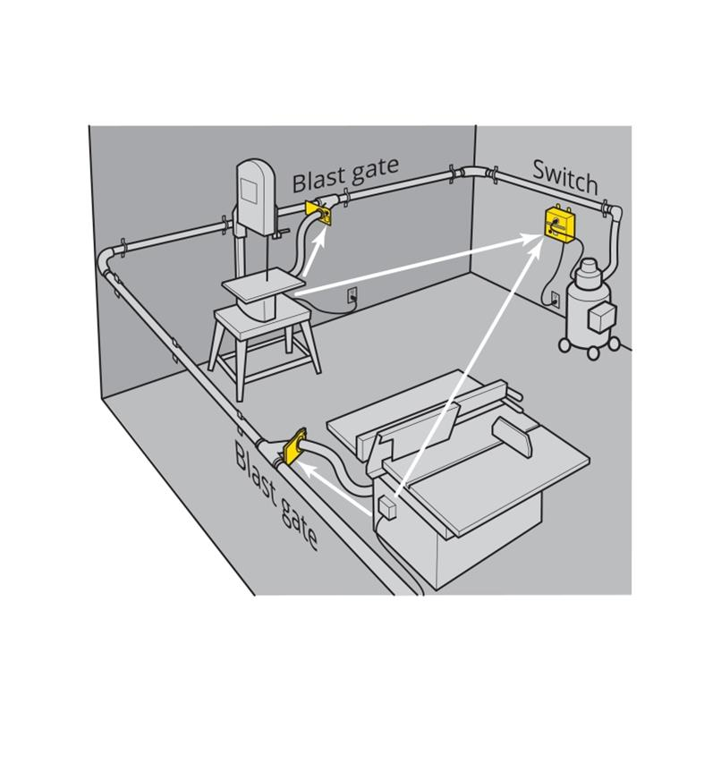 03J6232 - iVAC Automatic Blast Gate