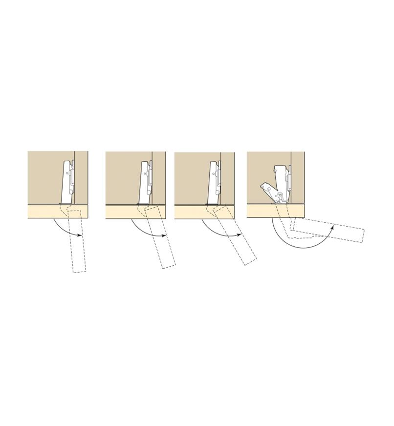 Diagram shows opening range of various Clip-Top Hinges