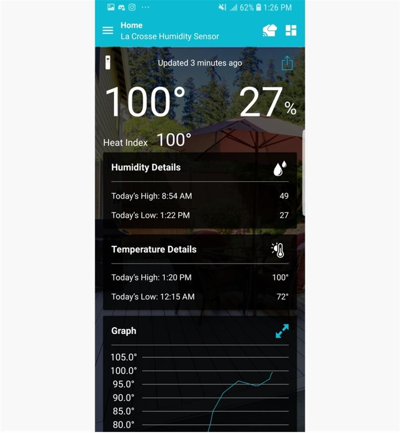 Wi-Fi Wireless Weather Station (basic + wind + humidity)