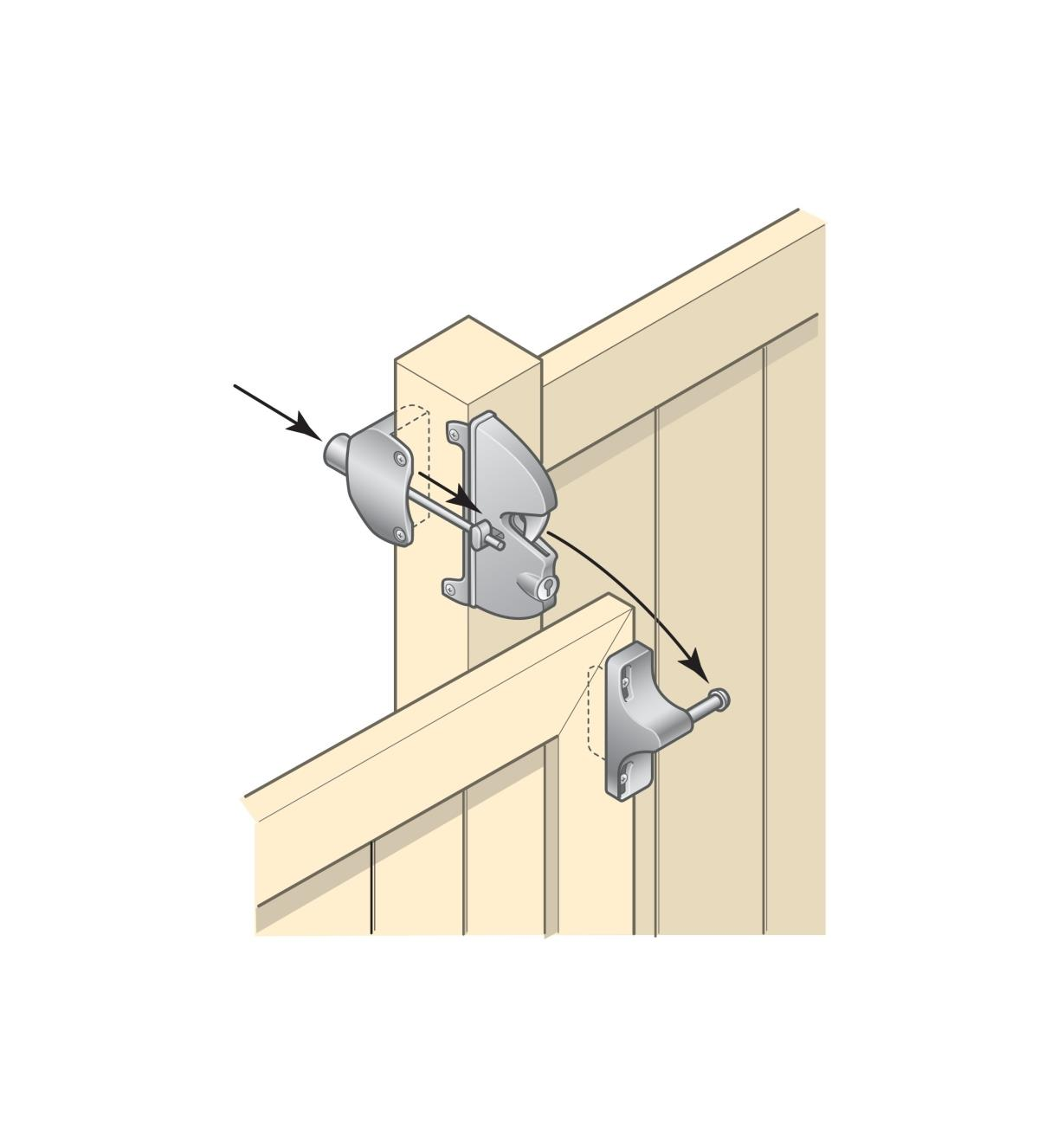 Illustration showing the Lockable Gate Latch mechanism