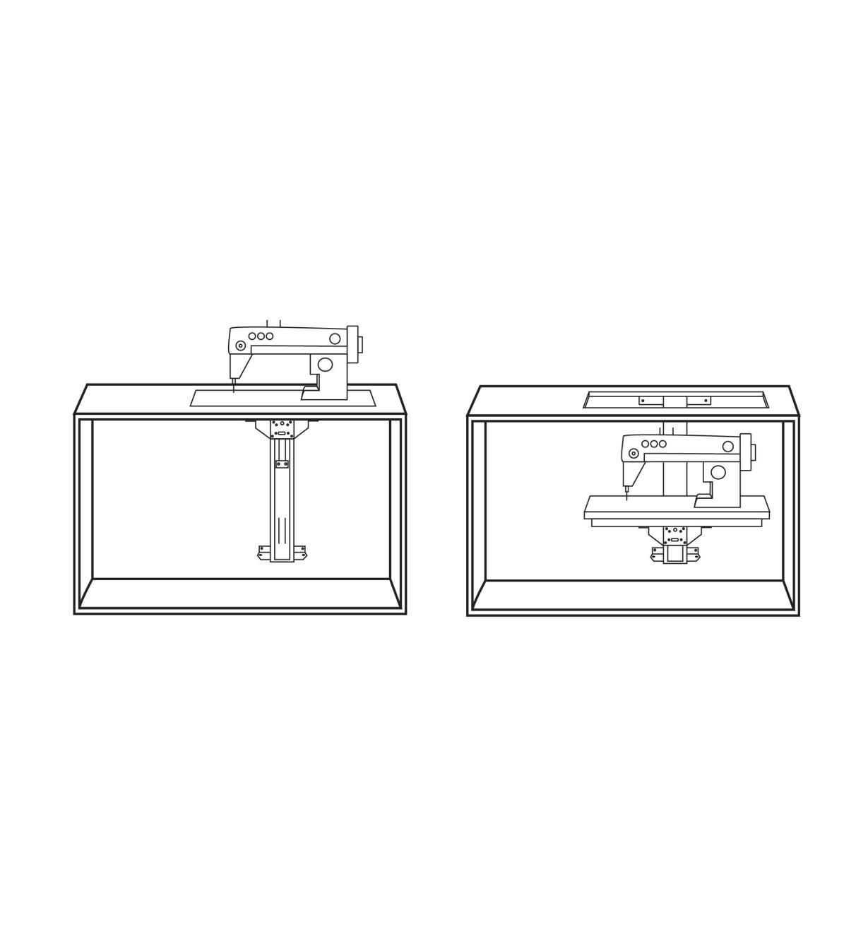 Diagram shows Sewing Machine Lift in upright and closed positions