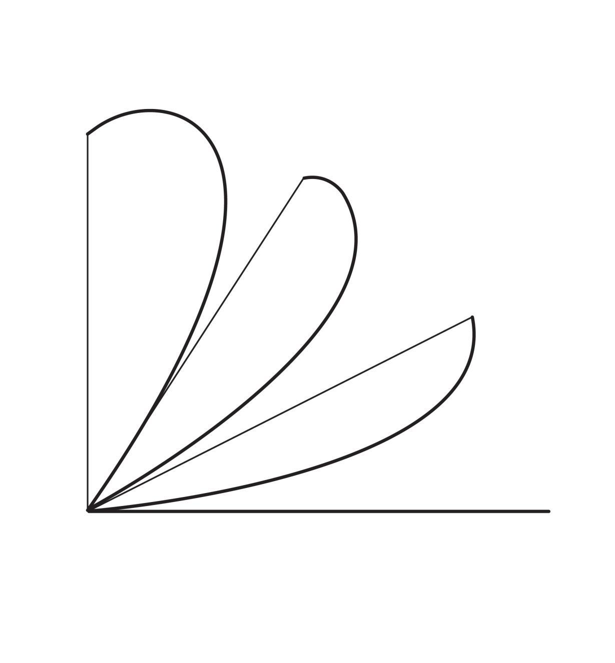 05N5520 - Arc de dessin asymétrique