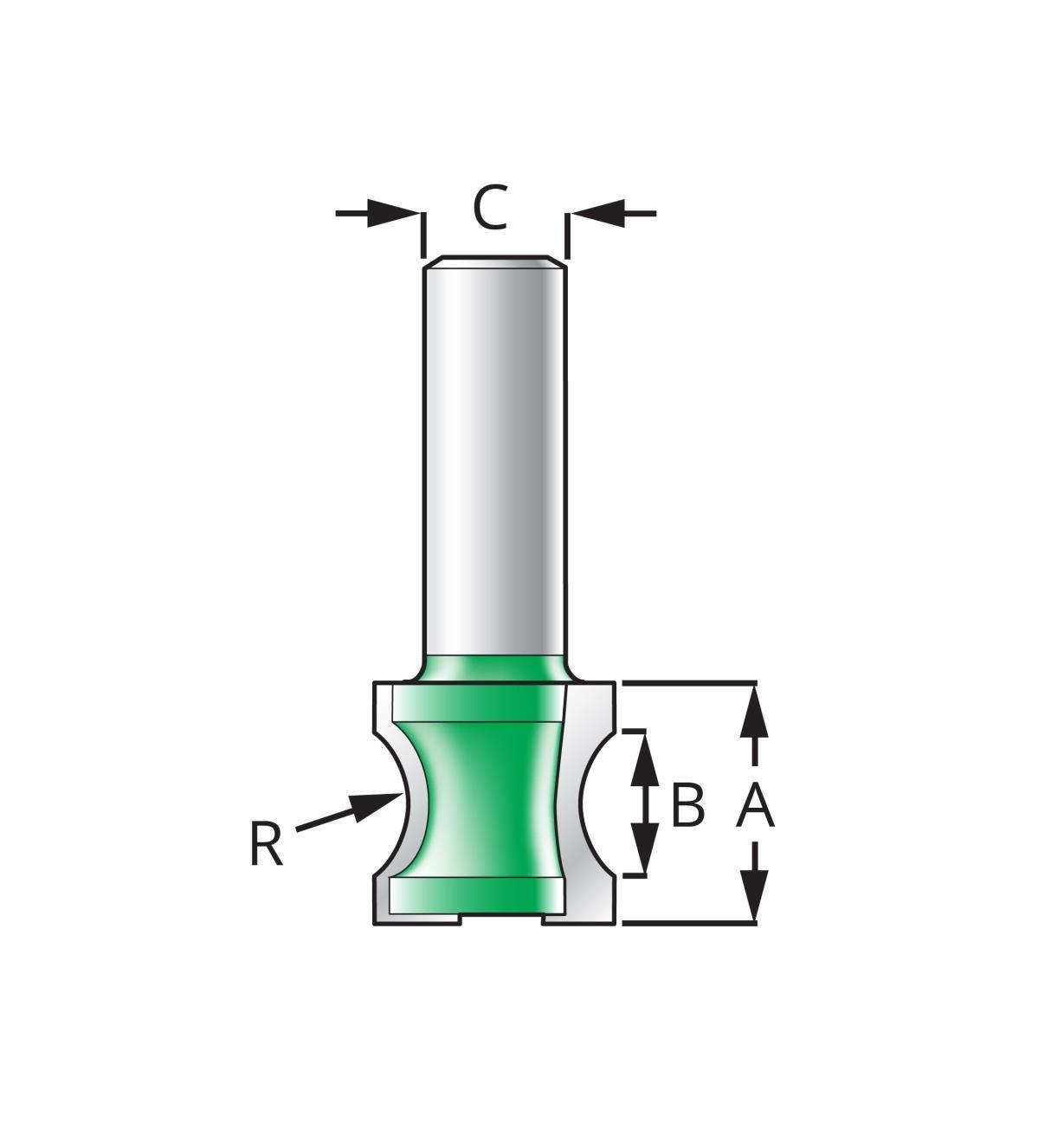 External Bullnose Bits – Half Radius