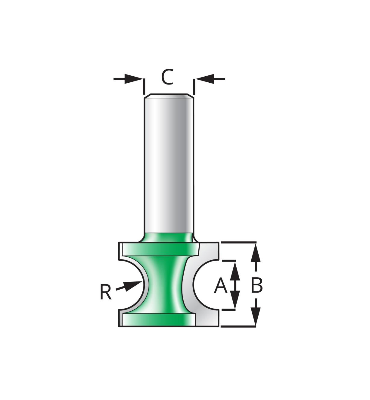 External Bullnose Bits — Full Radius