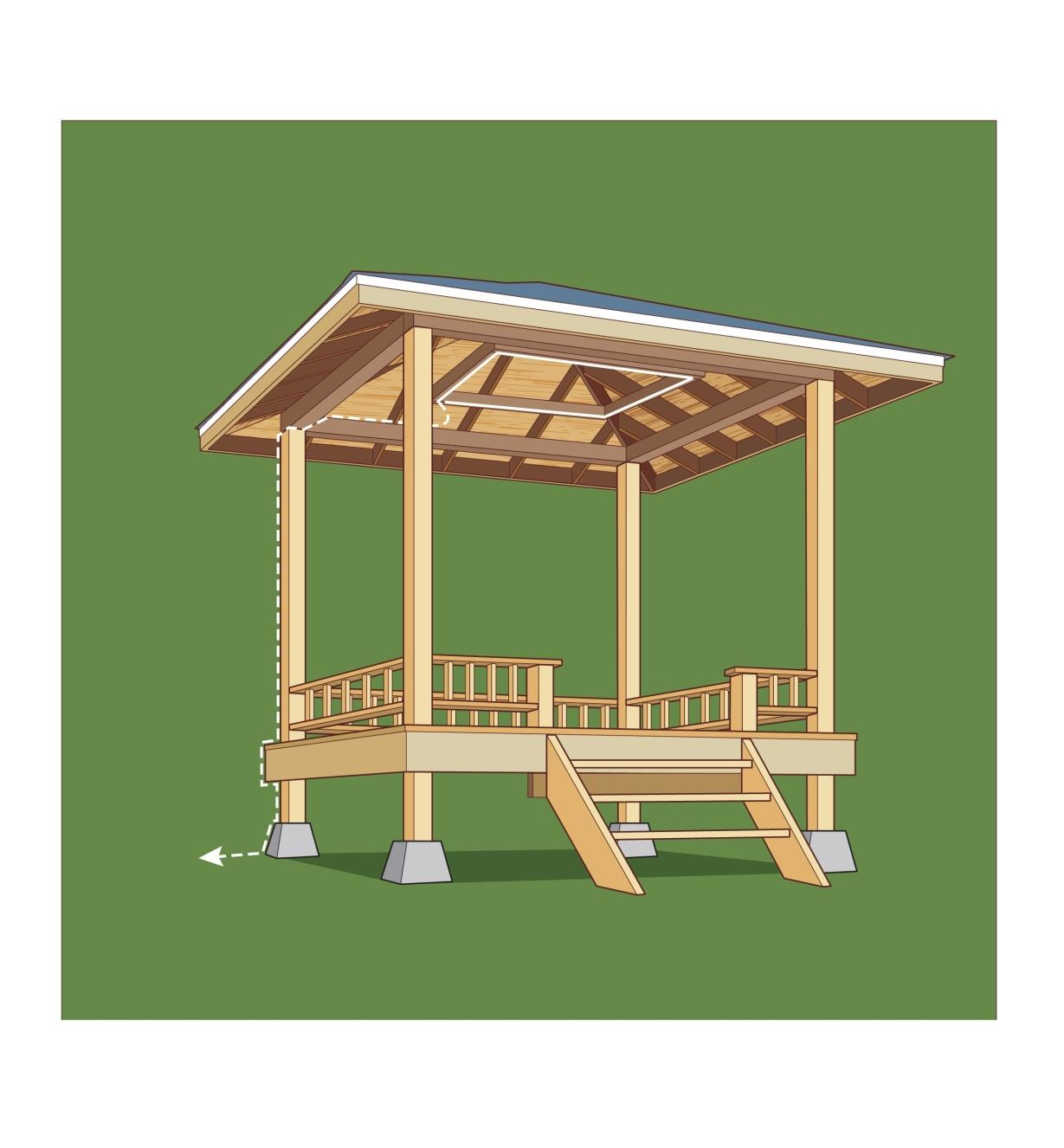 Illustration of LED tape lights installed in a gazebo