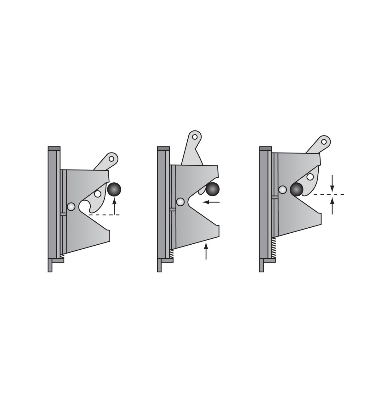 Series of three illustrations showing how the latch self-aligns