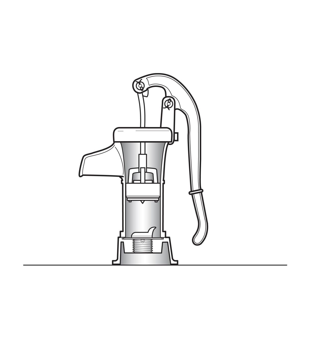Illustration shows cutaway view of Cast-Iron Pump