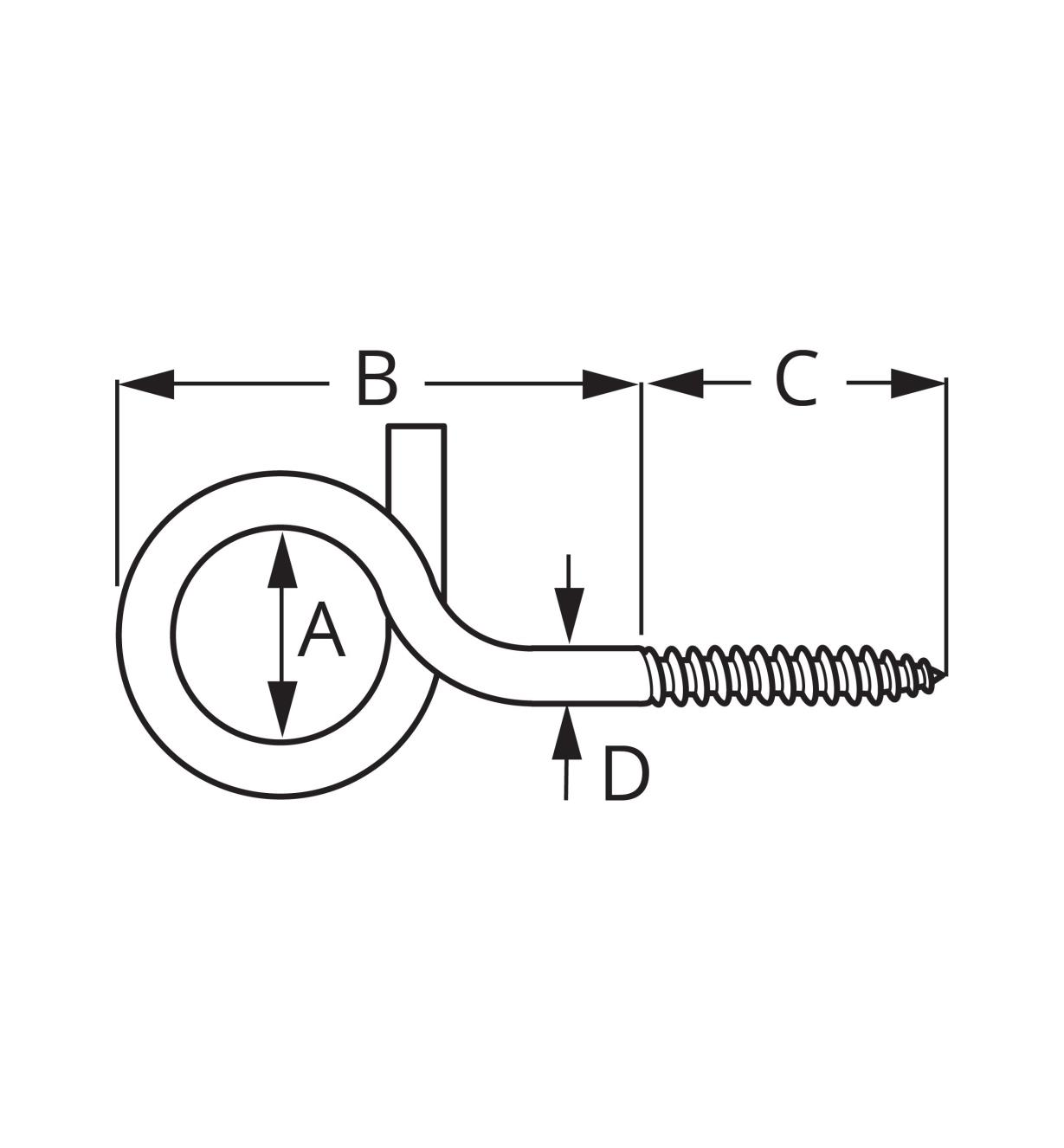 Diagram indicating A is loop diameter, B is loop length, C is thread length and D is thickness of stainless steel wire