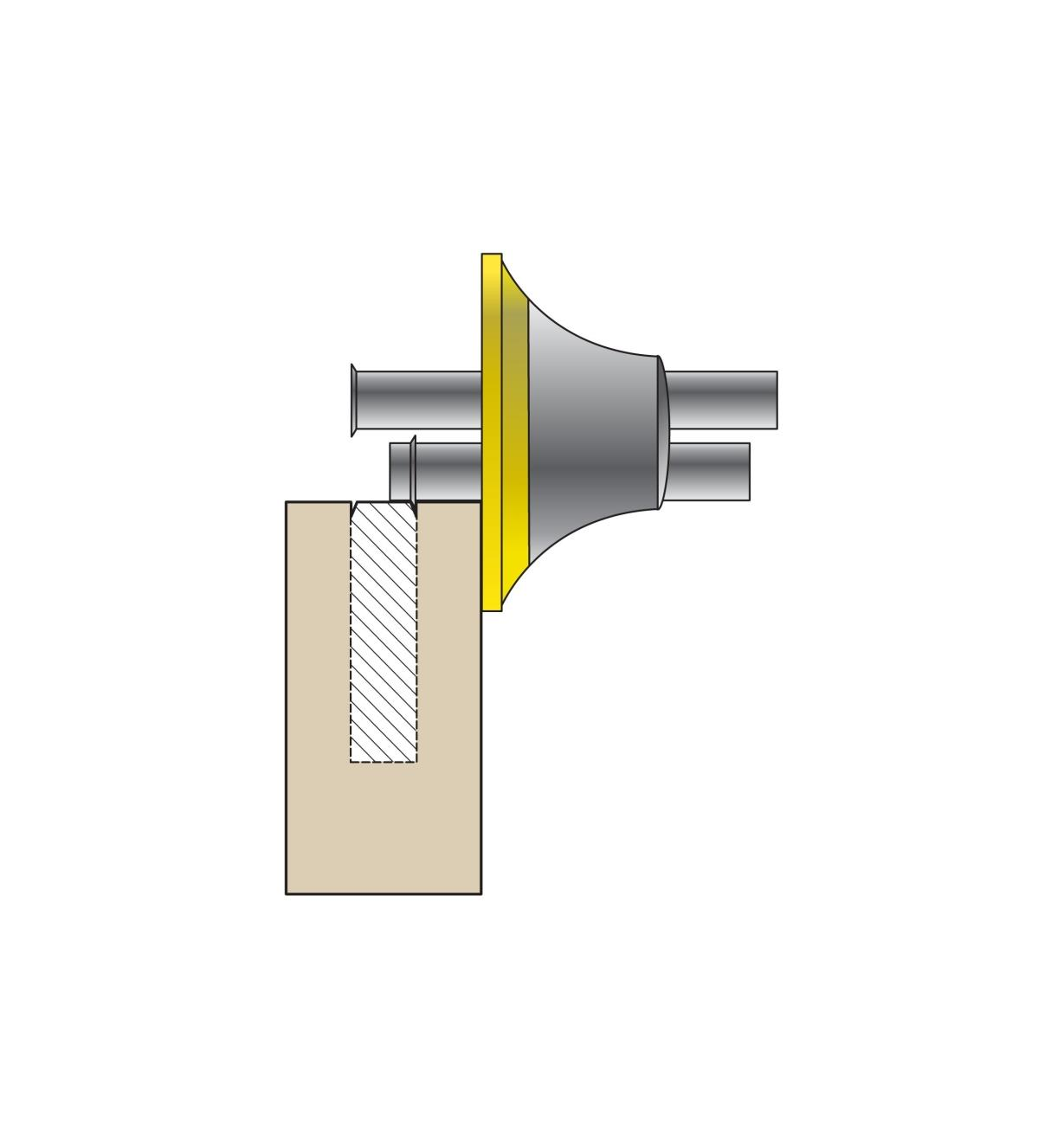 Illustration showing cutting-wheel bevels oriented to mark a mortise