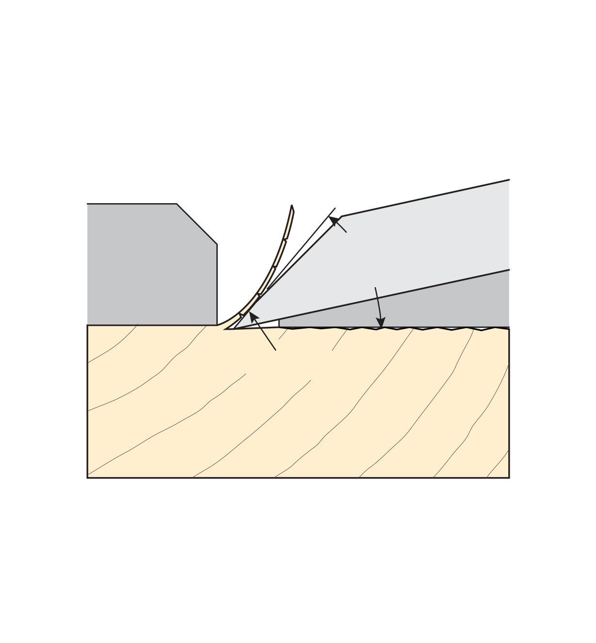 Veritas Low-Angle Jack Plane