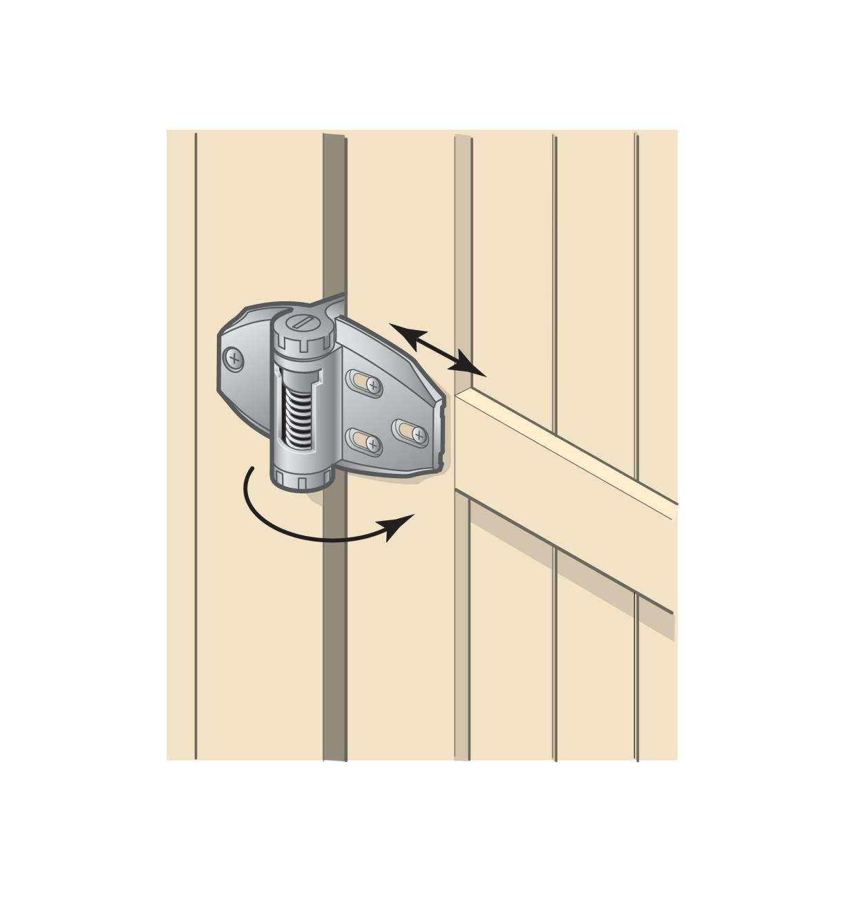 Illustration of standard hinge installed on a gate