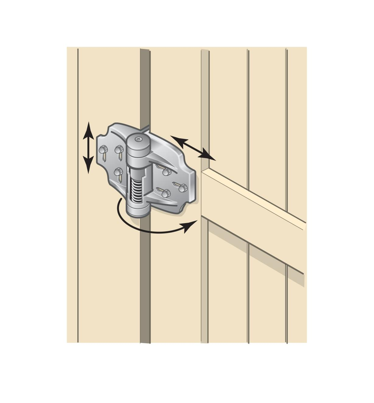 Illustration of multi-fit hinge installed on a gate