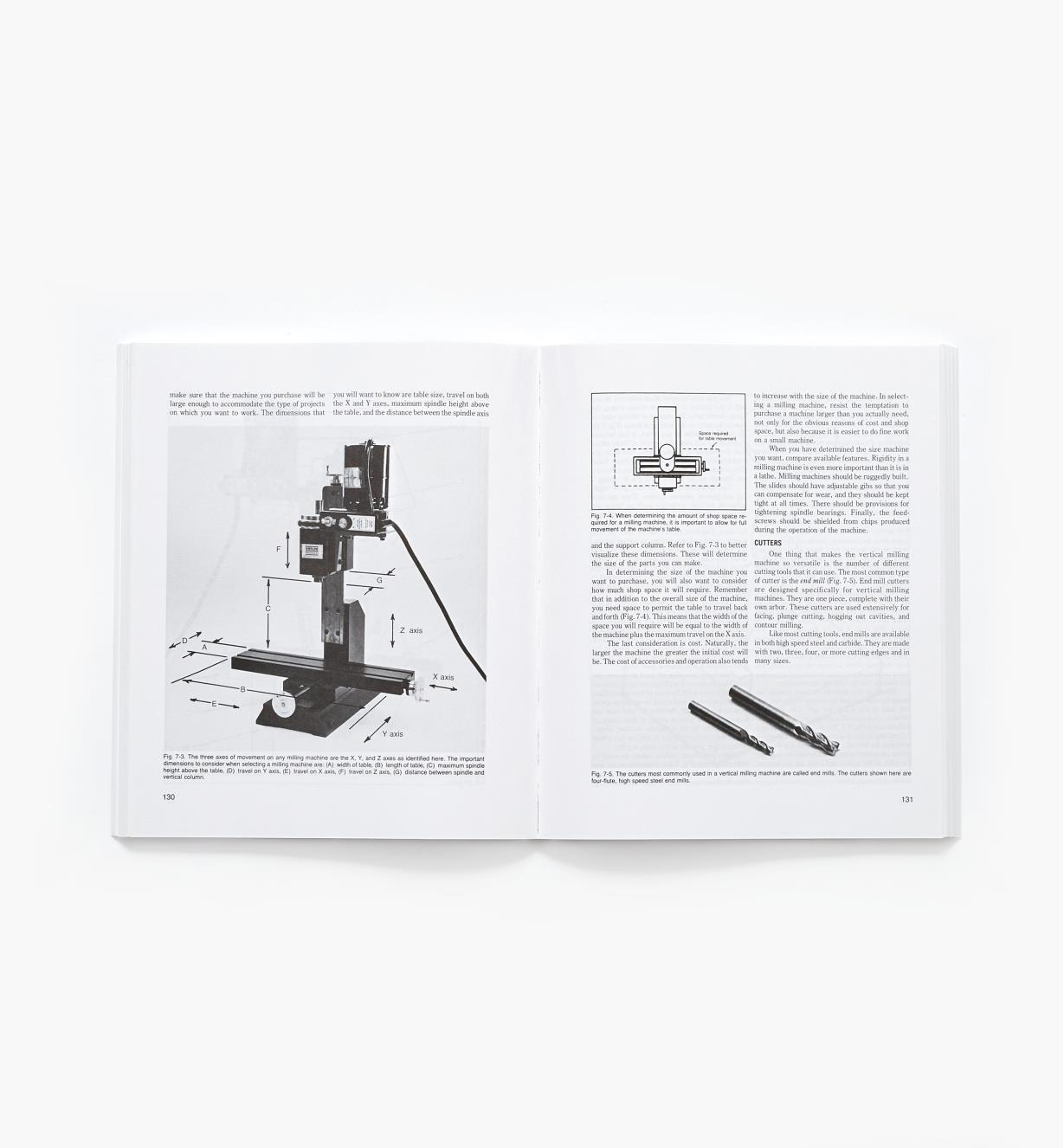 20L0217 - The Home Machinist's Handbook