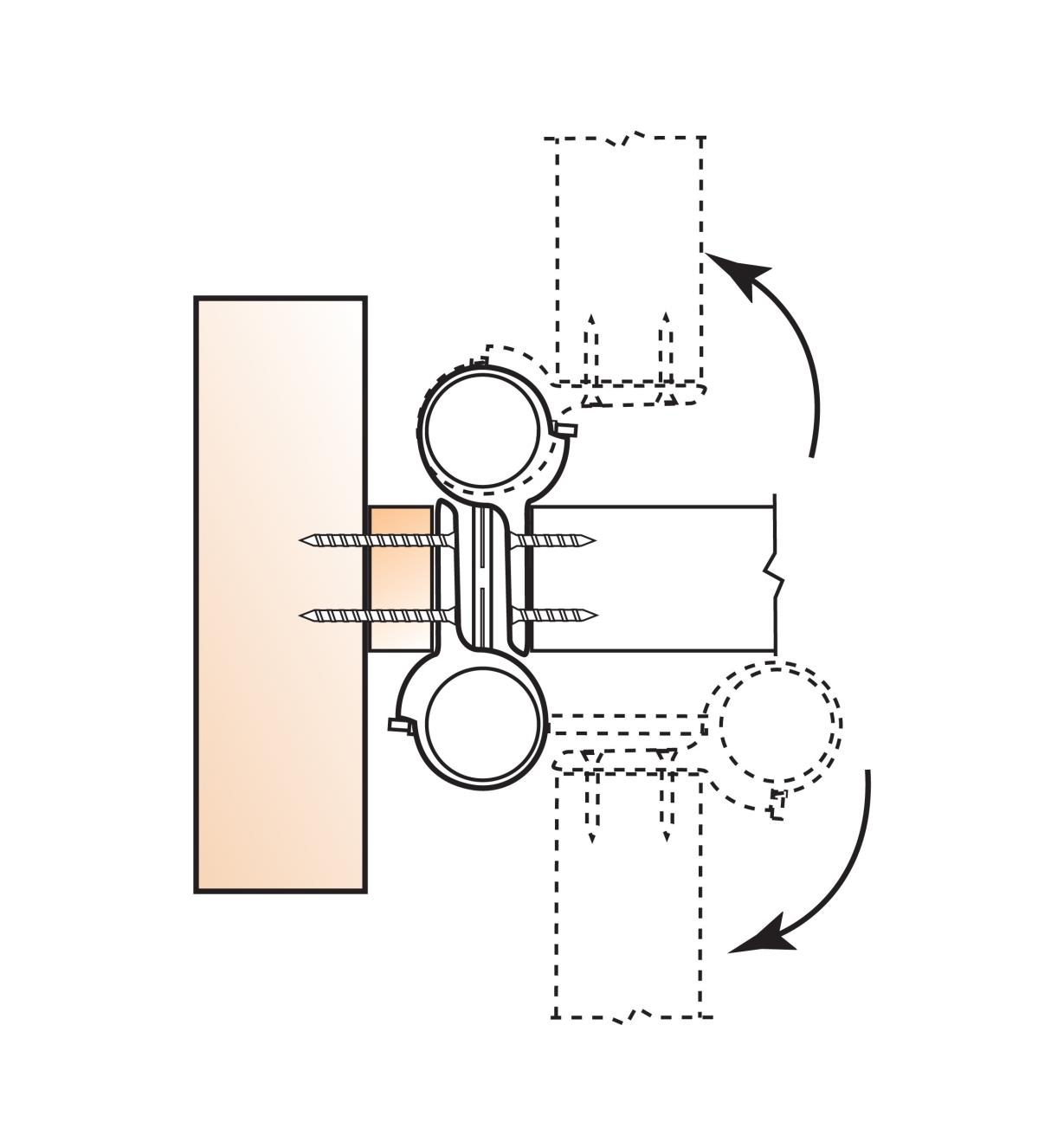 Diagram shows how Double Acting Hinges are installed on a door