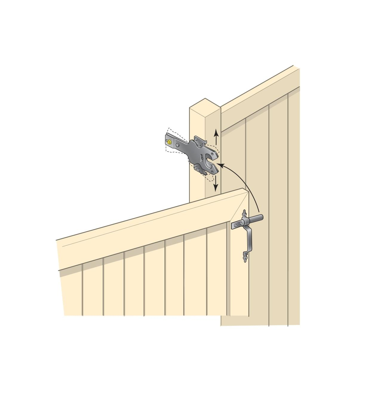 Illustration of Gate Hardware Set installed on a gate