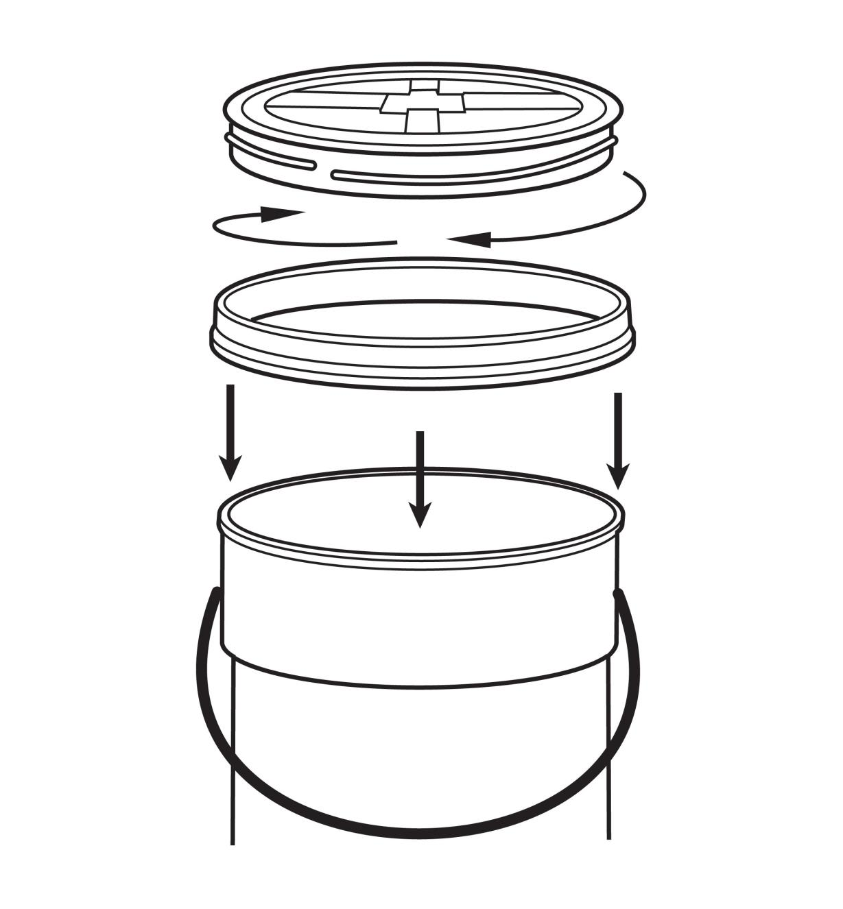 Illustration shows how the Gamma Seal lid attaches to a pail