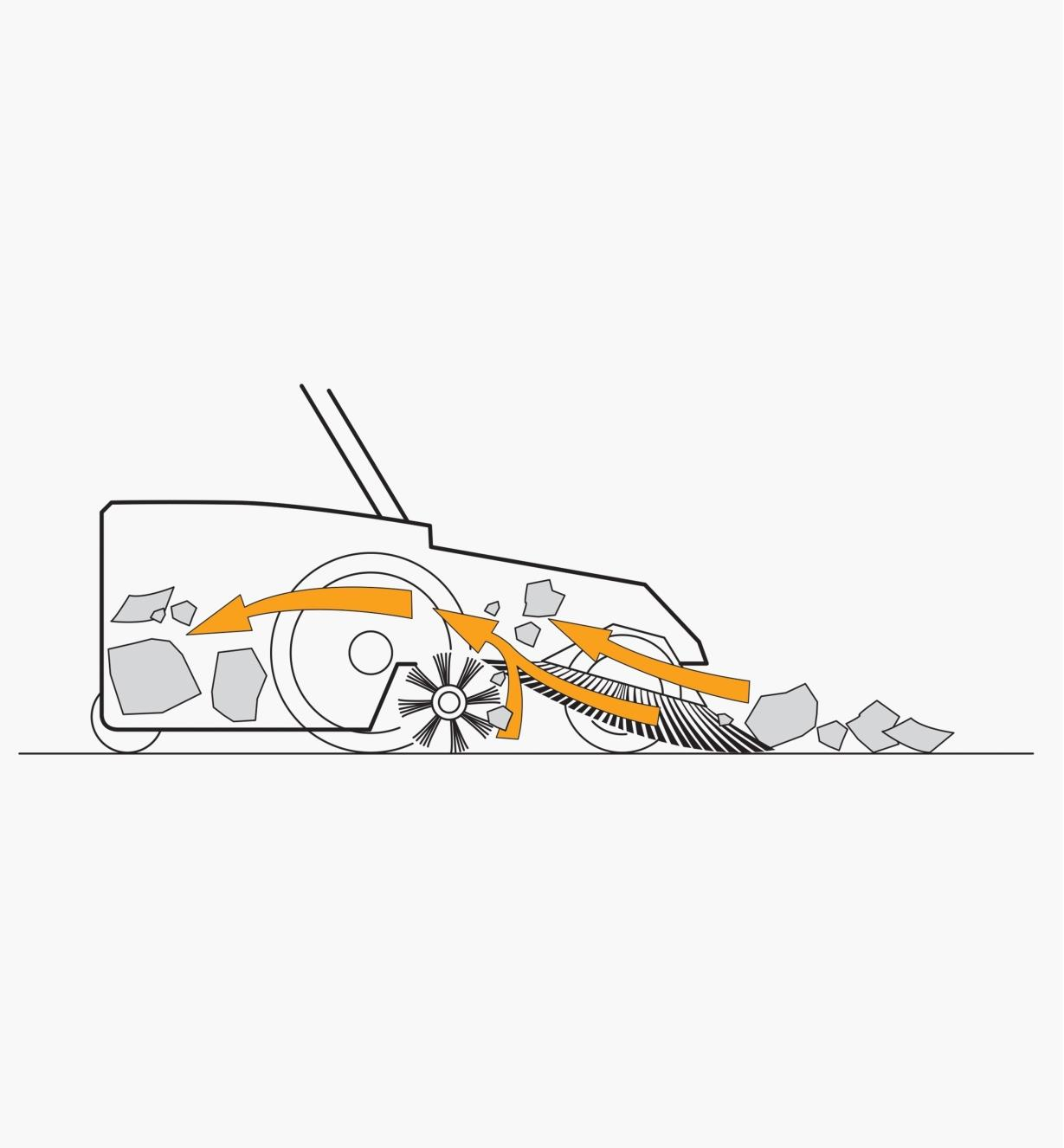 Illustration of sweeper sweeping up debris that is deposited in the container at the back