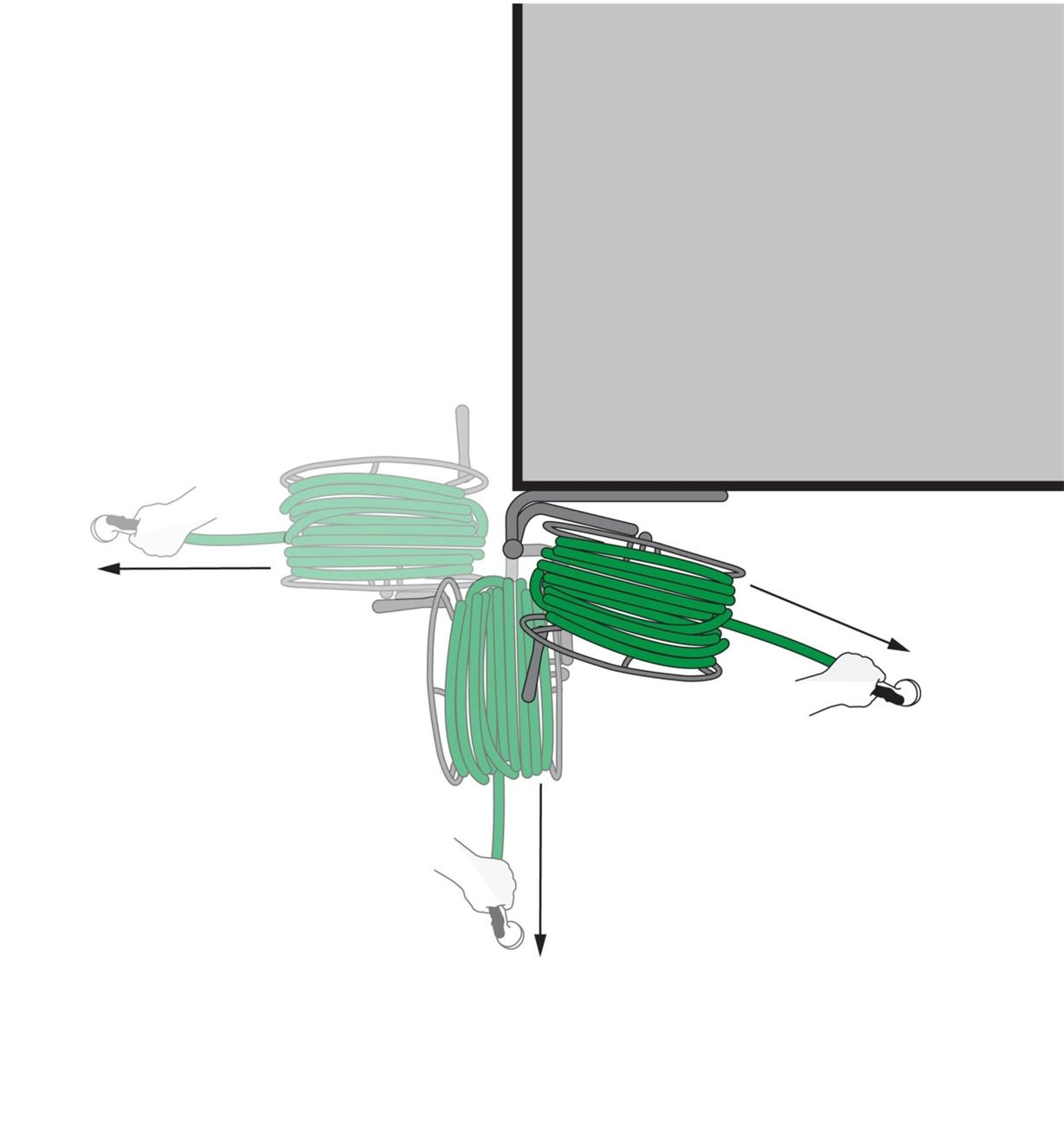 Illustration shows top view of hose reel mounted to corner of house, swiveling 180°