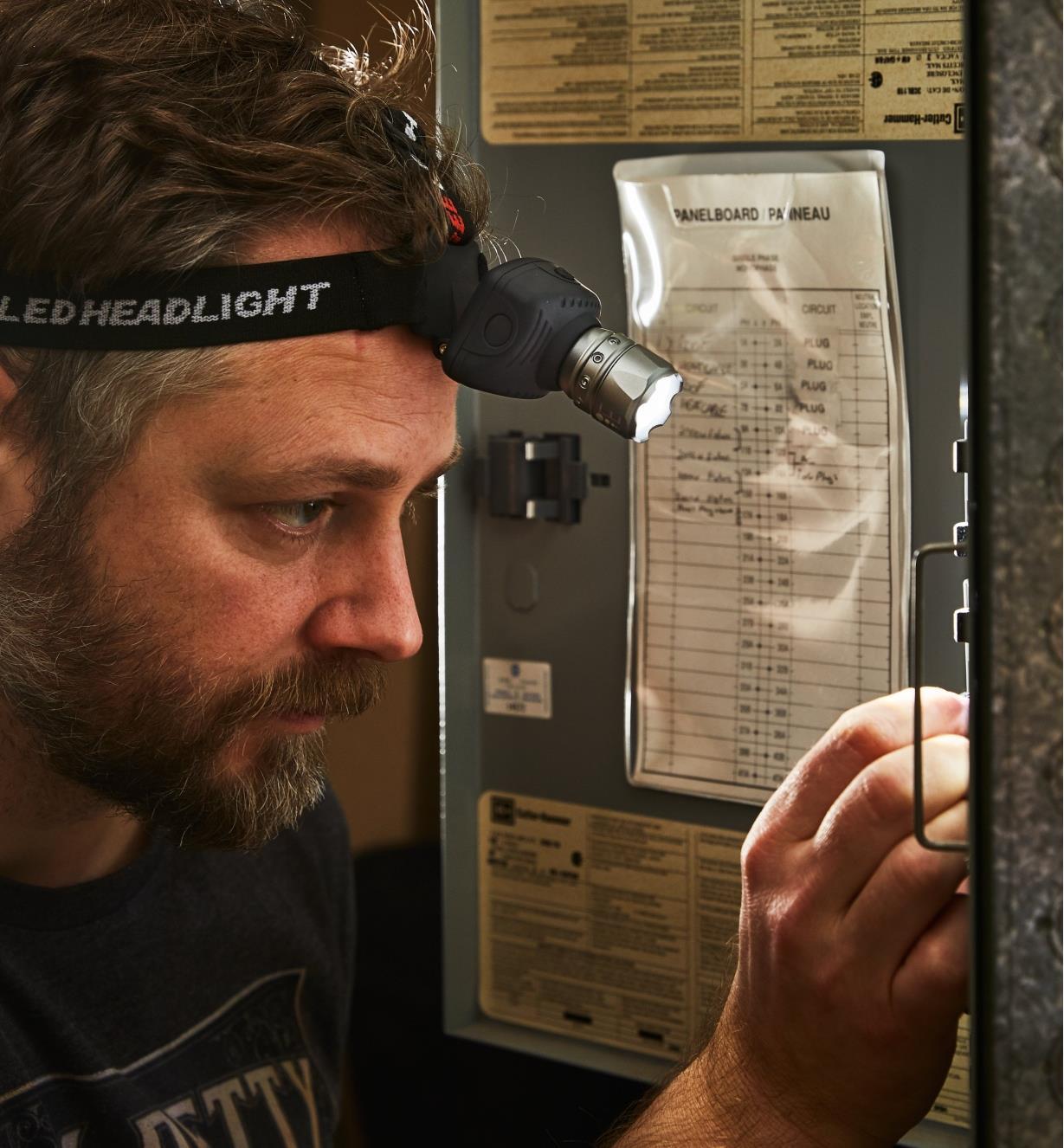 45K1702 - Cree LED Headlamp